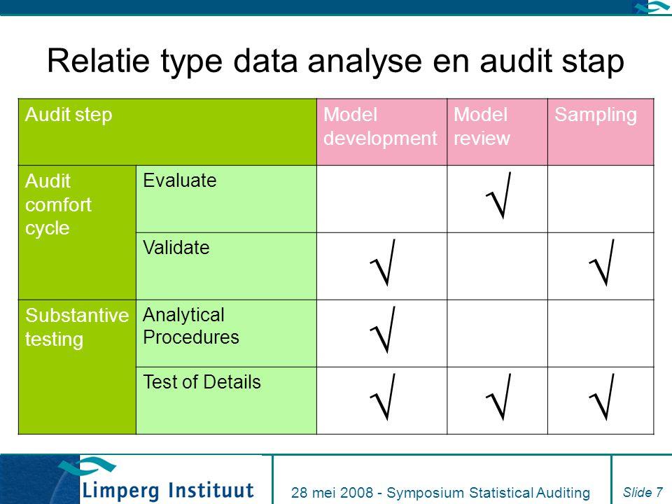 28 mei 2008 - Symposium Statistical Auditing Slide 7 Relatie type data analyse en audit stap Audit stepModel development Model review Sampling Audit c