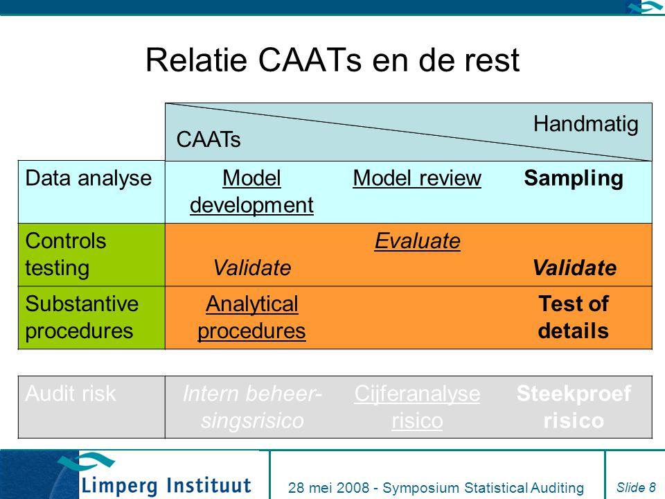 28 mei 2008 - Symposium Statistical Auditing Slide 8 Relatie CAATs en de rest Data analyseModel development Model reviewSampling Controls testingValid