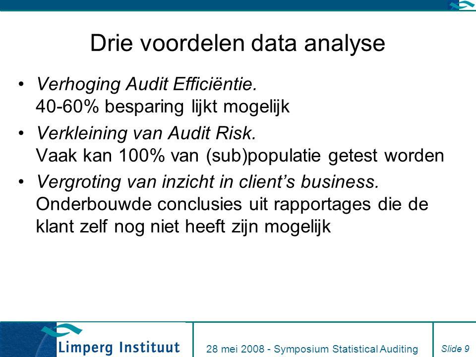 28 mei 2008 - Symposium Statistical Auditing Slide 9 Drie voordelen data analyse Verhoging Audit Efficiëntie. 40-60% besparing lijkt mogelijk Verklein