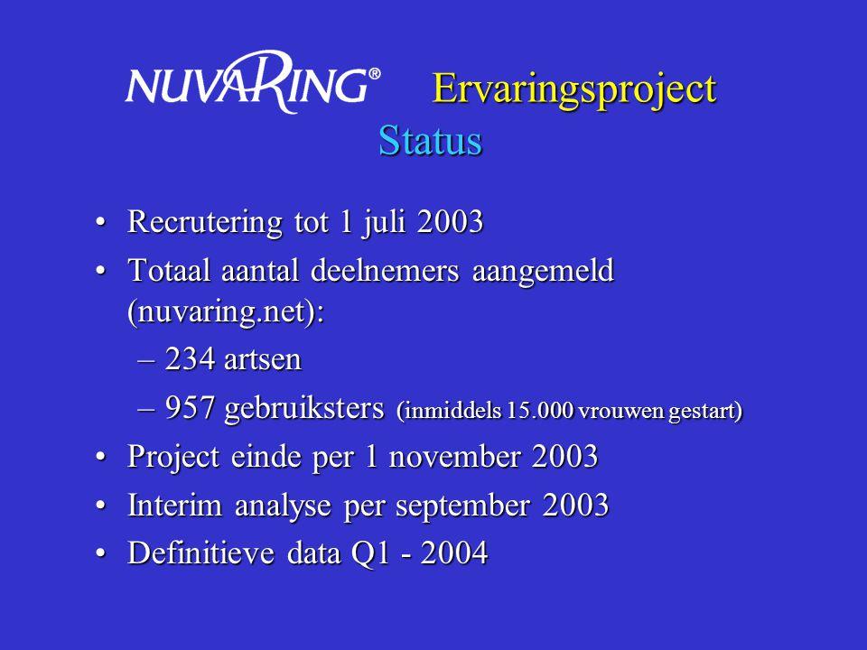 Ervaringsproject Leeftijd van de gebruikster Ervaringsproject Leeftijd van de gebruikster