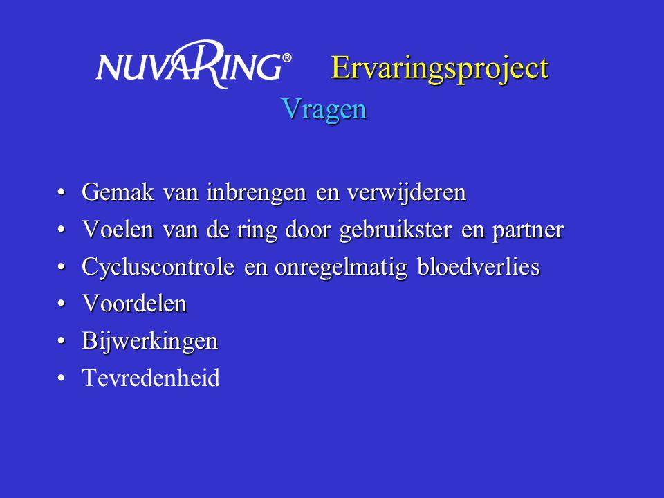 Ervaringsproject Gemak van inbrengen van de ring Ervaringsproject Gemak van inbrengen van de ring