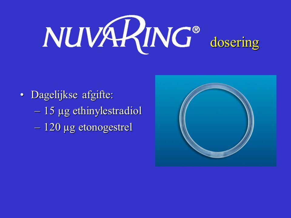 1 ring per cyclus - 3 weken ring in - 1 week ring uit1 ring per cyclus - 3 weken ring in - 1 week ring uit gebruik