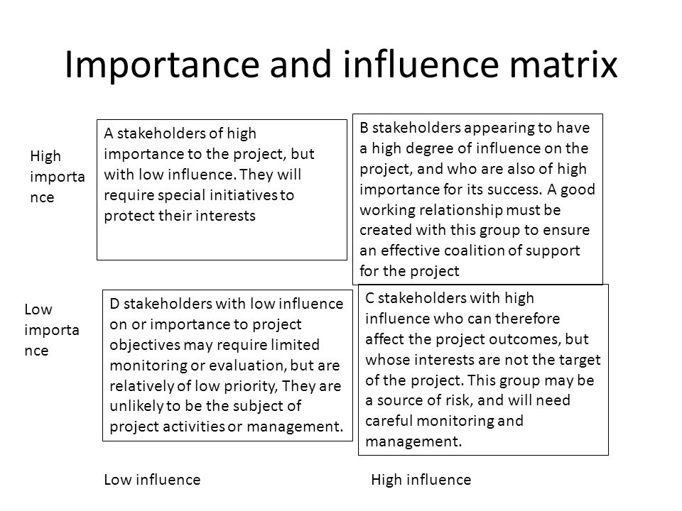 Importance and influence matrix A stakeholders of high importance to the project, but with low influence. They will require special initiatives to pro