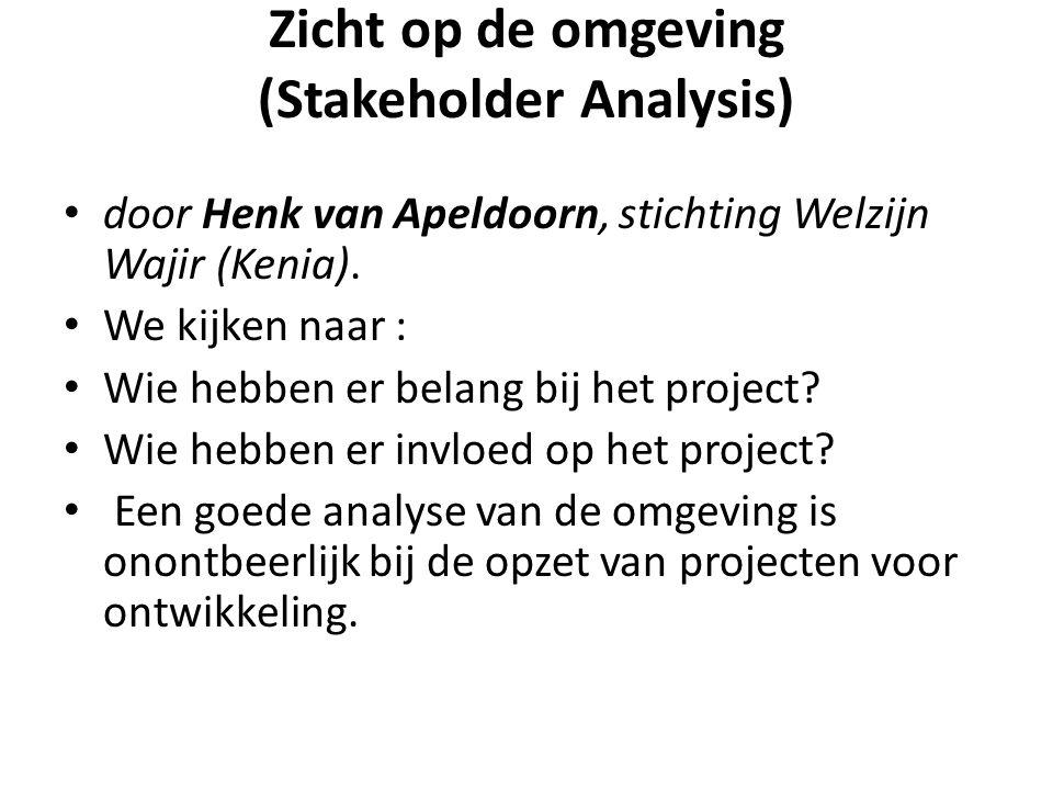 Stakeholder analyse stakeholder Hoe positief is deze SH over het doel.