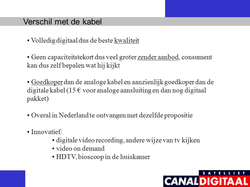 Volledig digitaal dus de beste kwaliteit Geen capaciteitstekort dus veel groter zender aanbod, consument kan dus zelf bepalen wat hij kijkt Goedkoper dan de analoge kabel en aanzienlijk goedkoper dan de digitale kabel (15 € voor analoge aansluiting en dan nog digitaal pakket) Overal in Nederland te ontvangen met dezelfde propositie Innovatief: digitale video recording, andere wijze van tv kijken video on demand HDTV, bioscoop in de huiskamer Verschil met de kabel
