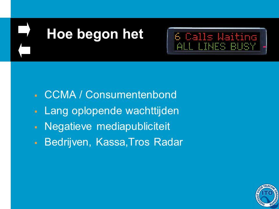 Hoe begon het CCCMA / Consumentenbond LLang oplopende wachttijden NNegatieve mediapubliciteit BBedrijven, Kassa,Tros Radar