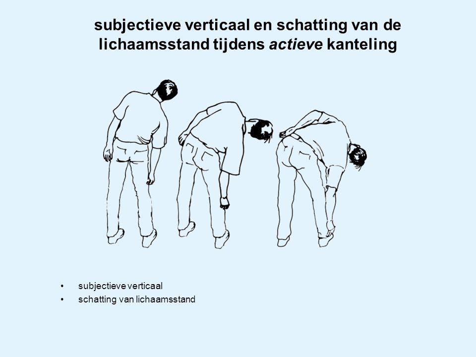 subjectieve verticaal en schatting van de lichaamsstand tijdens actieve kanteling subjectieve verticaal schatting van lichaamsstand