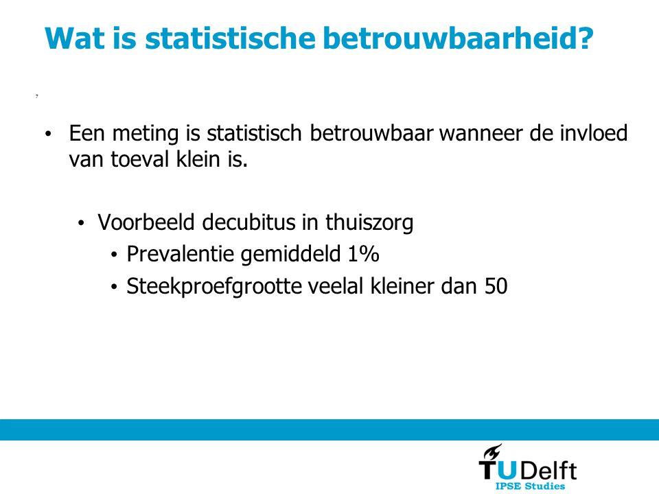 Voor meer informatie: www.zichtbarezorg.nlwww.zichtbarezorg.nl rapport Betrouwbaar onderscheiden DANK VOOR UW AANDACHT