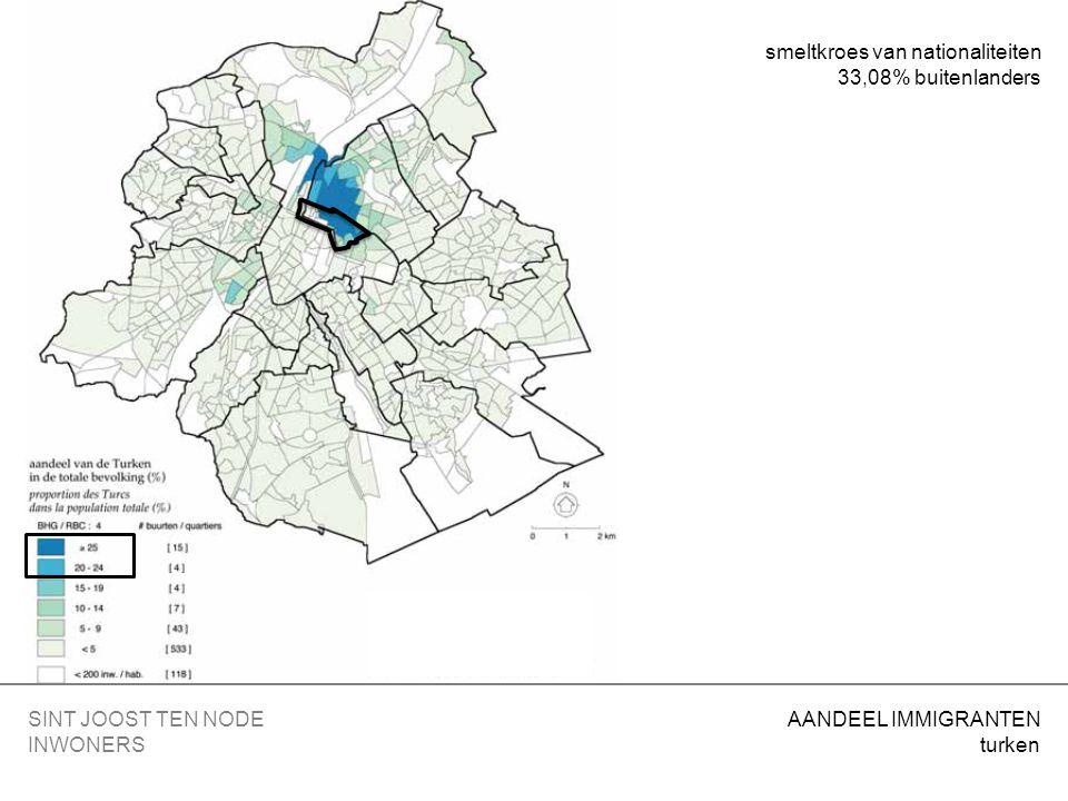 AANDEEL IMMIGRANTEN turken SINT JOOST TEN NODE INWONERS smeltkroes van nationaliteiten 33,08% buitenlanders