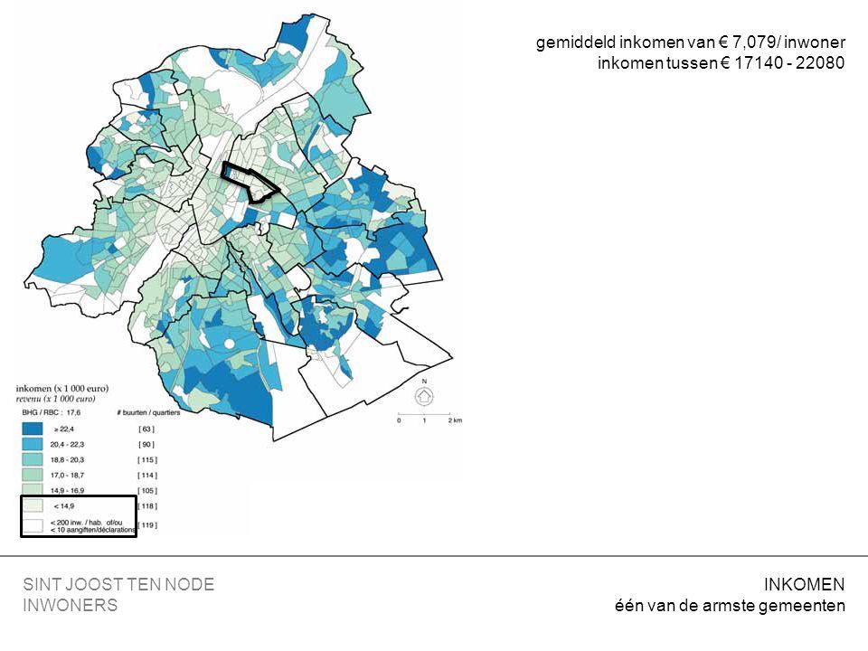 INKOMEN één van de armste gemeenten SINT JOOST TEN NODE INWONERS gemiddeld inkomen van € 7,079/ inwoner inkomen tussen € 17140 - 22080