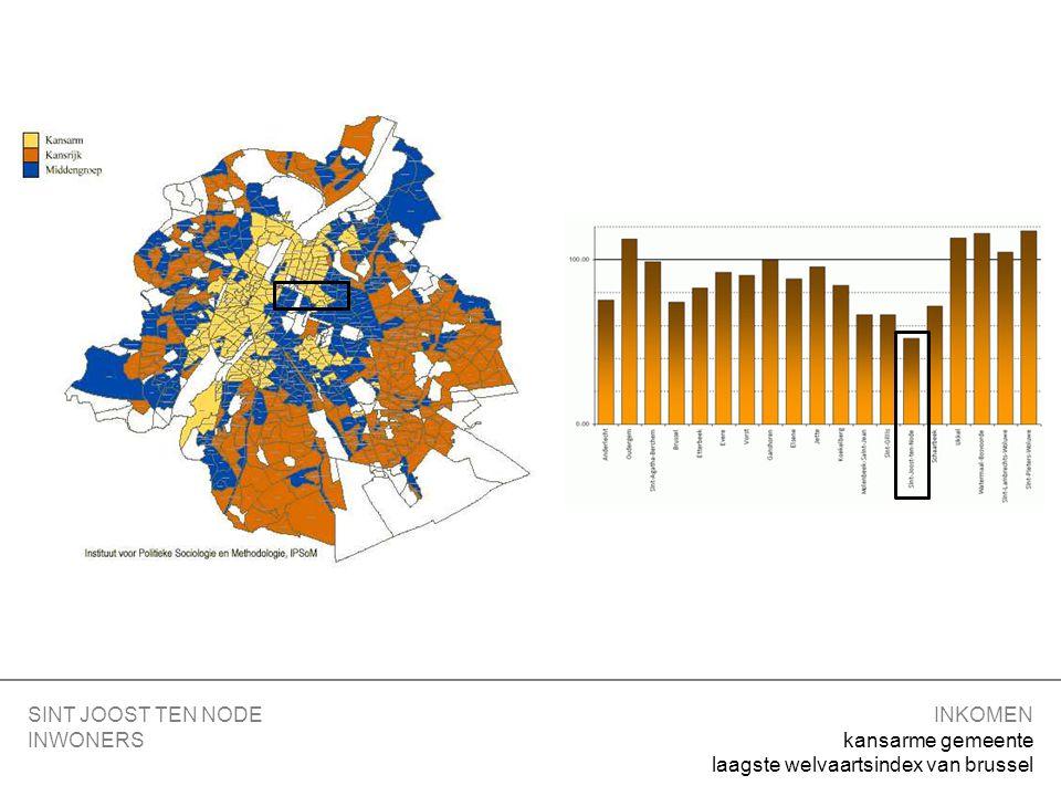 INKOMEN kansarme gemeente laagste welvaartsindex van brussel SINT JOOST TEN NODE INWONERS