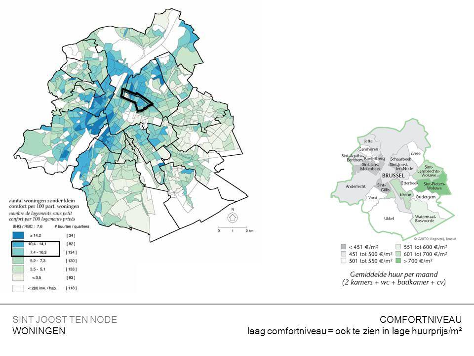 COMFORTNIVEAU laag comfortniveau = ook te zien in lage huurprijs/m² SINT JOOST TEN NODE WONINGEN