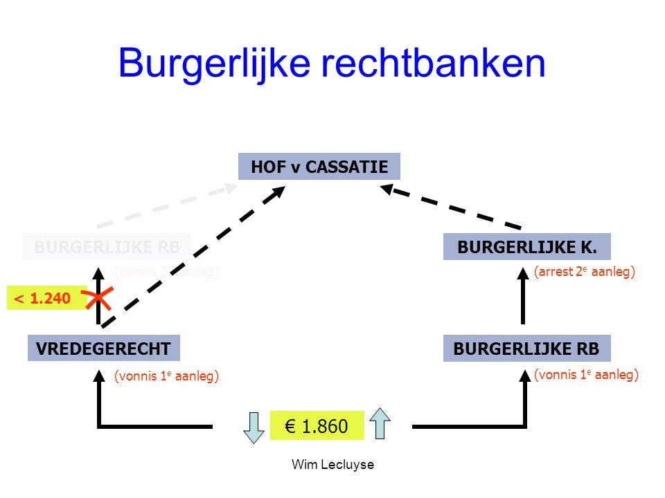 Burgerlijke rechtbanken € 1.860 VREDEGERECHT BURGERLIJKE RB HOF v CASSATIE BURGERLIJKE RB BURGERLIJKE K. (vonnis 2 e aanleg) (vonnis 1 e aanleg) (arre