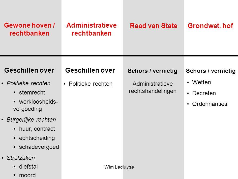 Gewone hoven / rechtbanken Administratieve rechtbanken Raad van StateGrondwet.