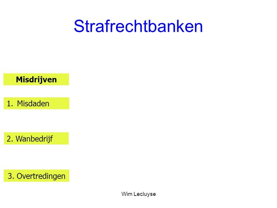 Strafrechtbanken Misdrijven 1.Misdaden 2. Wanbedrijf 3. Overtredingen Wim Lecluyse
