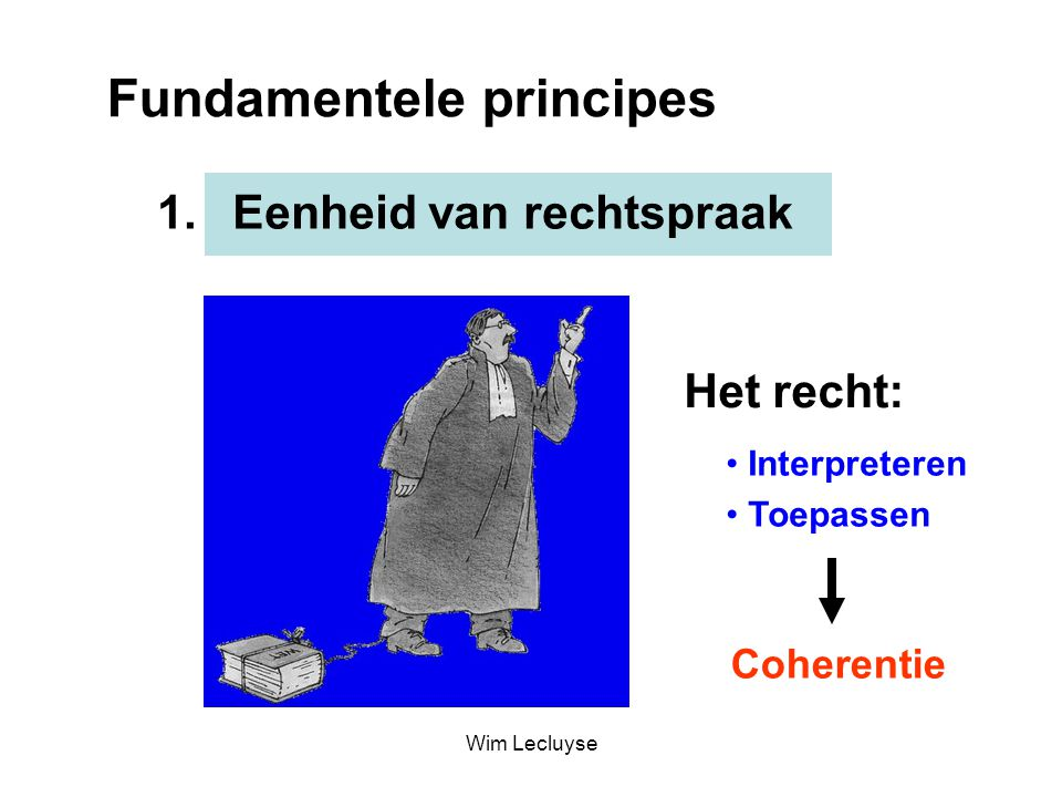 Fundamentele principes Eenheid van rechtspraak1. Coherentie Interpreteren Toepassen Het recht: Wim Lecluyse