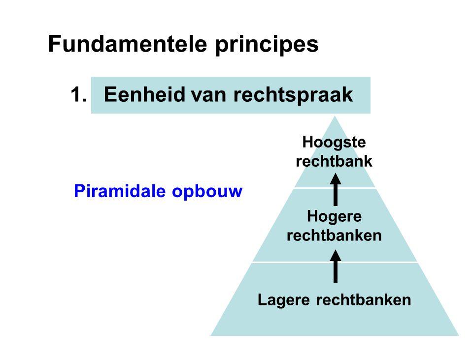 Fundamentele principes Eenheid van rechtspraak1. Piramidale opbouw