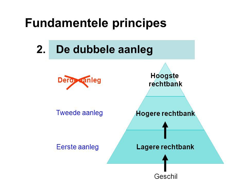 Fundamentele principes De dubbele aanleg2. Hoogste rechtbank Hogere rechtbank Lagere rechtbank Geschil Eerste aanleg Tweede aanleg Derde aanleg