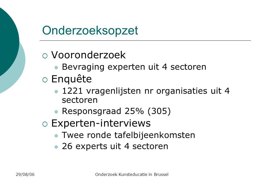 29/08/06Onderzoek Kunsteducatie in Brussel Onderzoeksopzet  Vooronderzoek Bevraging experten uit 4 sectoren  Enquête 1221 vragenlijsten nr organisaties uit 4 sectoren Responsgraad 25% (305)  Experten-interviews Twee ronde tafelbijeenkomsten 26 experts uit 4 sectoren