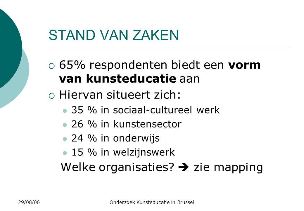 29/08/06Onderzoek Kunsteducatie in Brussel STAND VAN ZAKEN  65% respondenten biedt een vorm van kunsteducatie aan  Hiervan situeert zich: 35 % in sociaal-cultureel werk 26 % in kunstensector 24 % in onderwijs 15 % in welzijnswerk Welke organisaties.