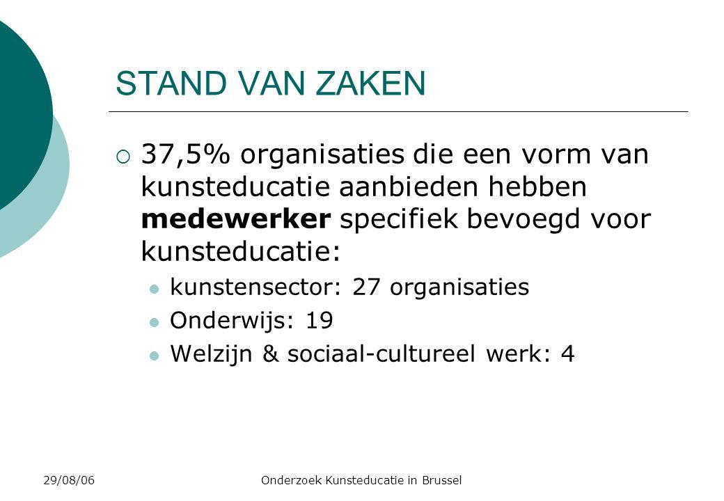29/08/06Onderzoek Kunsteducatie in Brussel STAND VAN ZAKEN  37,5% organisaties die een vorm van kunsteducatie aanbieden hebben medewerker specifiek bevoegd voor kunsteducatie: kunstensector: 27 organisaties Onderwijs: 19 Welzijn & sociaal-cultureel werk: 4