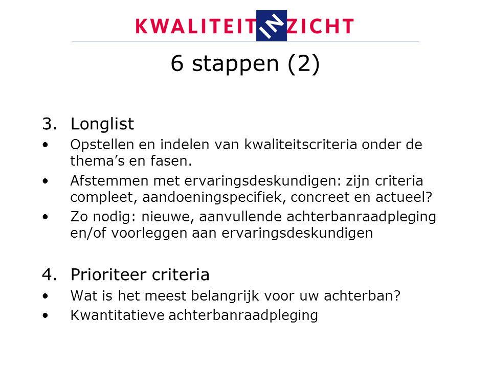 6 stappen (2) 3.Longlist Opstellen en indelen van kwaliteitscriteria onder de thema's en fasen. Afstemmen met ervaringsdeskundigen: zijn criteria comp