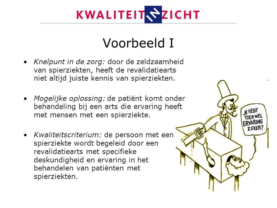 Voorbeeld II (1) Knelpunt in de zorg: patiënten met boezemfibrilleren en hun naasten hebben vaak last van angstgevoelens.
