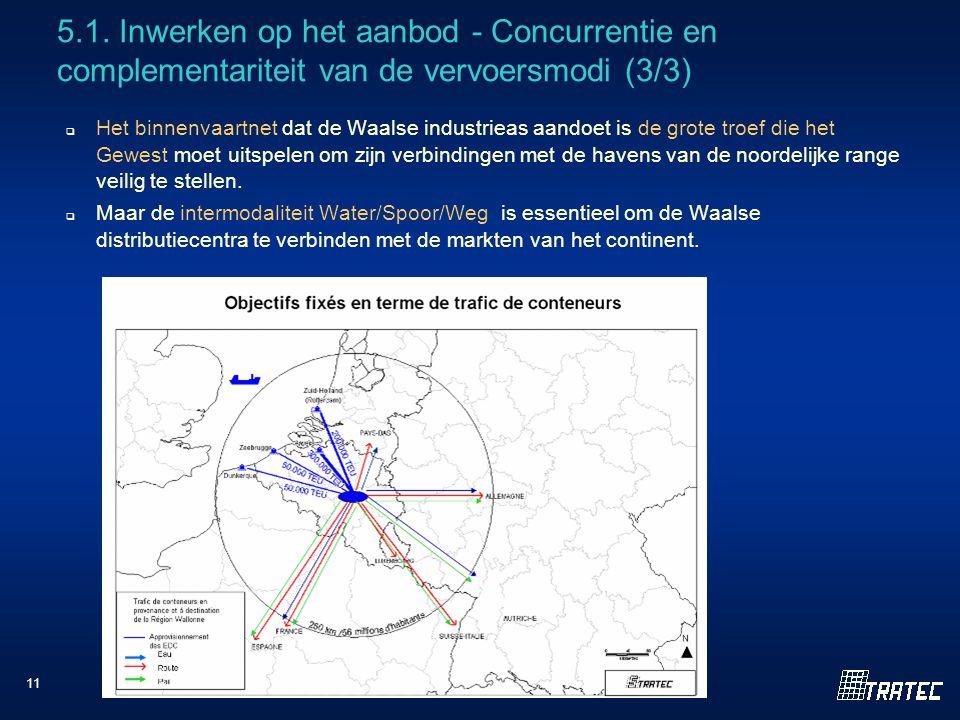 11 5.1. Inwerken op het aanbod - Concurrentie en complementariteit van de vervoersmodi (3/3)  Het binnenvaartnet dat de Waalse industrieas aandoet is