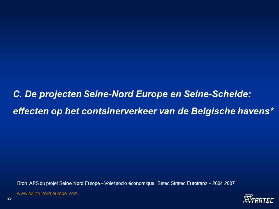 20 C. De projecten Seine-Nord Europe en Seine-Schelde: effecten op het containerverkeer van de Belgische havens* Bron: APS du projet Seine-Nord-Europe