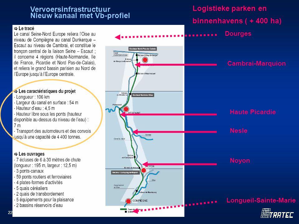 22 Cambrai-Marquion Haute Picardie Nesle Noyon Longueil-Sainte-Marie Dourges Vervoersinfrastructuur Nieuw kanaal met Vb-profiel Logistieke parken en binnenhavens ( + 400 ha)