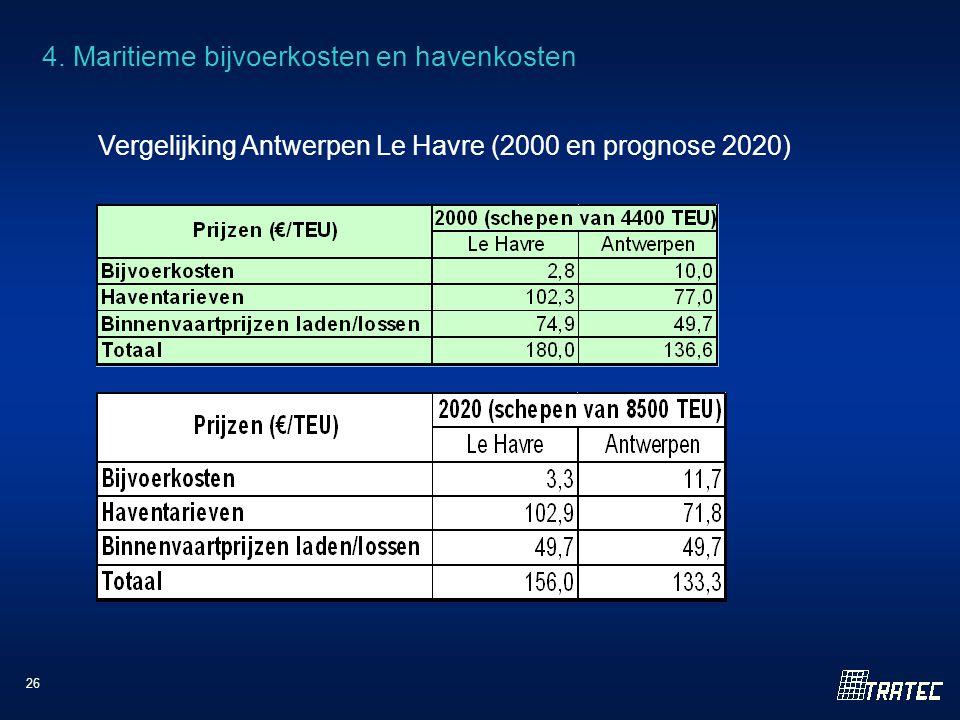 26 4. Maritieme bijvoerkosten en havenkosten Vergelijking Antwerpen Le Havre (2000 en prognose 2020)