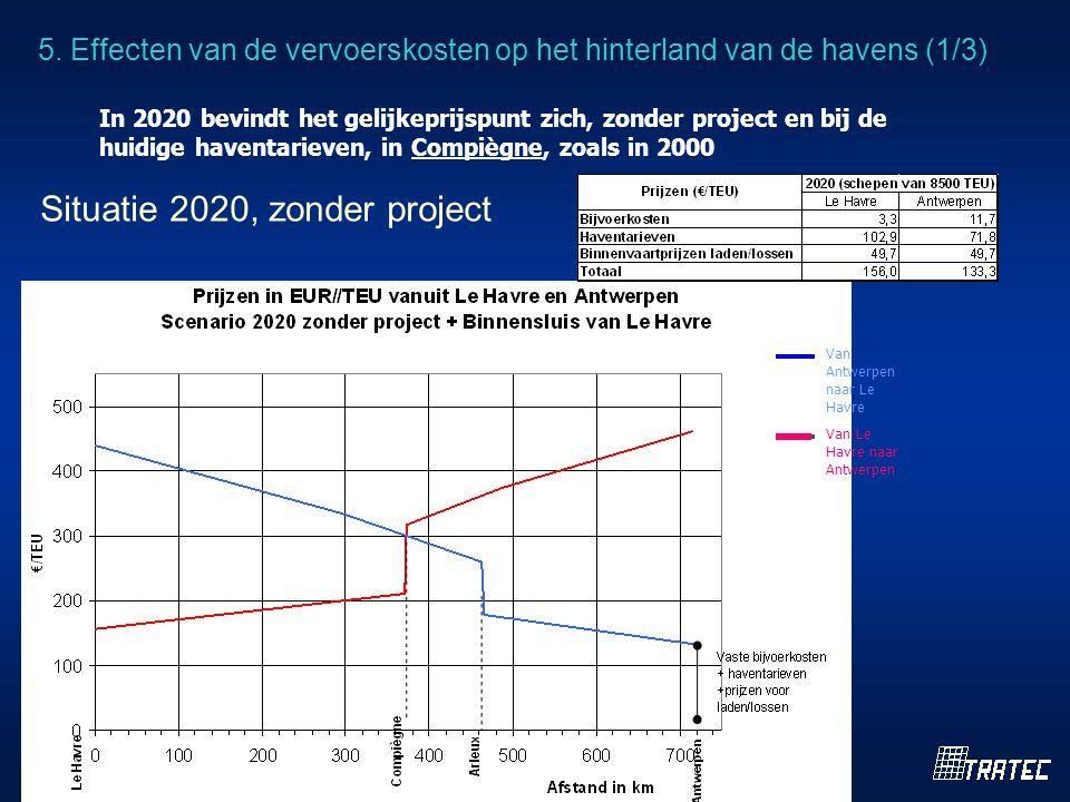 27 In 2020 bevindt het gelijkeprijspunt zich, zonder project en bij de huidige haventarieven, in Compiègne, zoals in 2000 Van Antwerpen naar Le Havre
