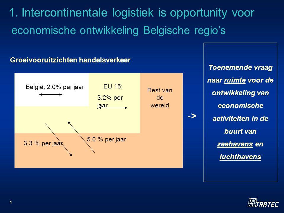 4 België: 2.0% per jaar EU 15: 3.2% per jaar Rest van de wereld 5.0 % per jaar 3.3 % per jaar Toenemende vraag naar ruimte voor de ontwikkeling van economische activiteiten in de buurt van zeehavens en luchthavens Groeivooruitzichten handelsverkeer ->-> 1.
