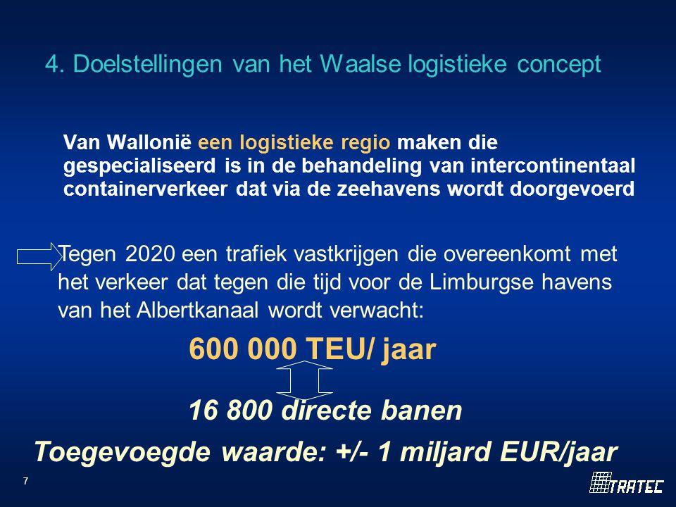 7 4. Doelstellingen van het Waalse logistieke concept Van Wallonië een logistieke regio maken die gespecialiseerd is in de behandeling van intercontin