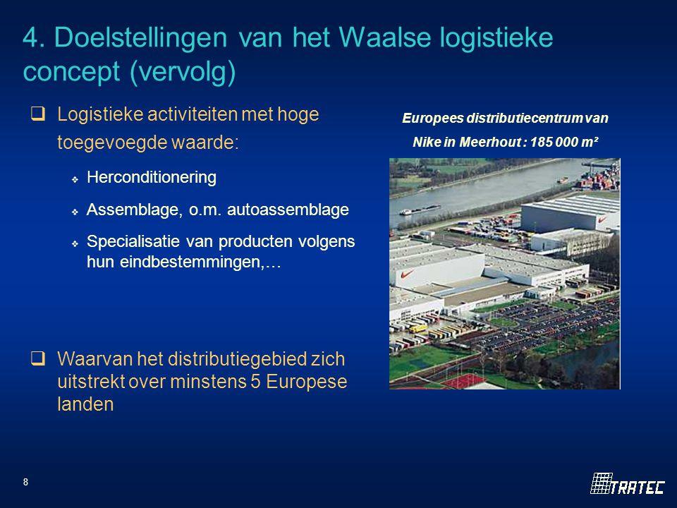 8  Logistieke activiteiten met hoge toegevoegde waarde:  Herconditionering  Assemblage, o.m. autoassemblage  Specialisatie van producten volgens h
