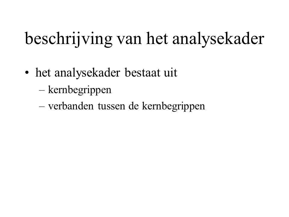 beschrijving van het analysekader het analysekader bestaat uit –kernbegrippen –verbanden tussen de kernbegrippen