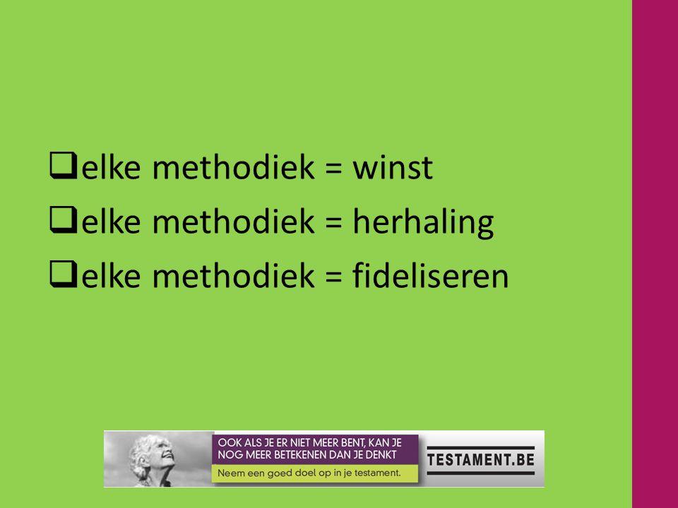  elke methodiek = winst  elke methodiek = herhaling  elke methodiek = fideliseren
