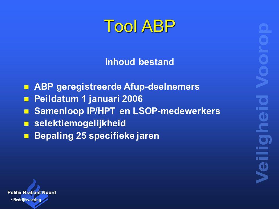 Politie Brabant-Noord Bedrijfsvoering Tool ABP Inhoud bestand n ABP geregistreerde Afup-deelnemers n Peildatum 1 januari 2006 n Samenloop IP/HPT en LS