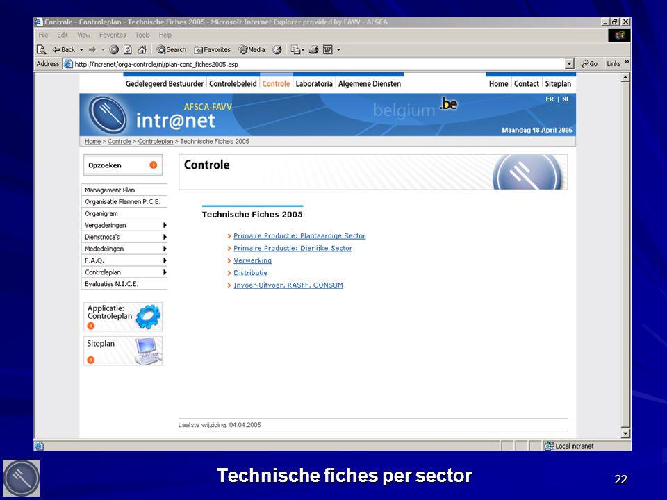 22 Technische fiches per sector