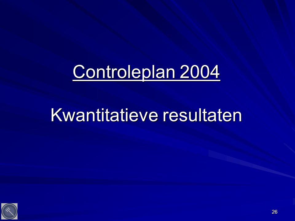 26 Controleplan 2004 Kwantitatieve resultaten