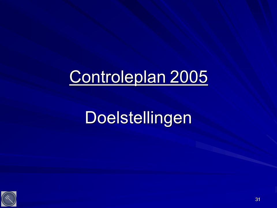 31 Controleplan 2005 Doelstellingen