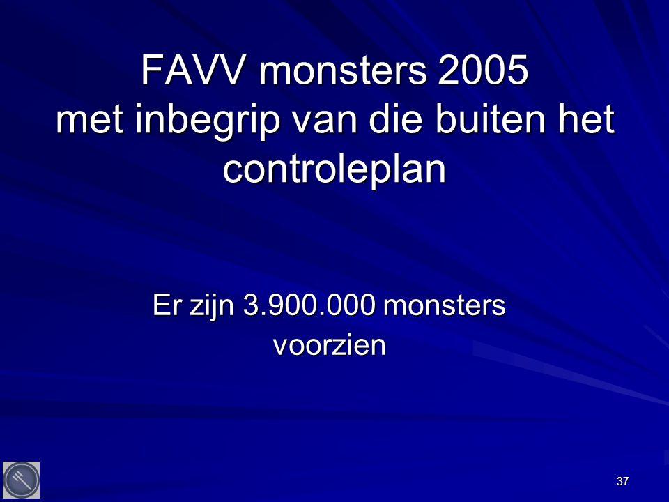37 FAVV monsters 2005 met inbegrip van die buiten het controleplan Er zijn 3.900.000 monsters voorzien