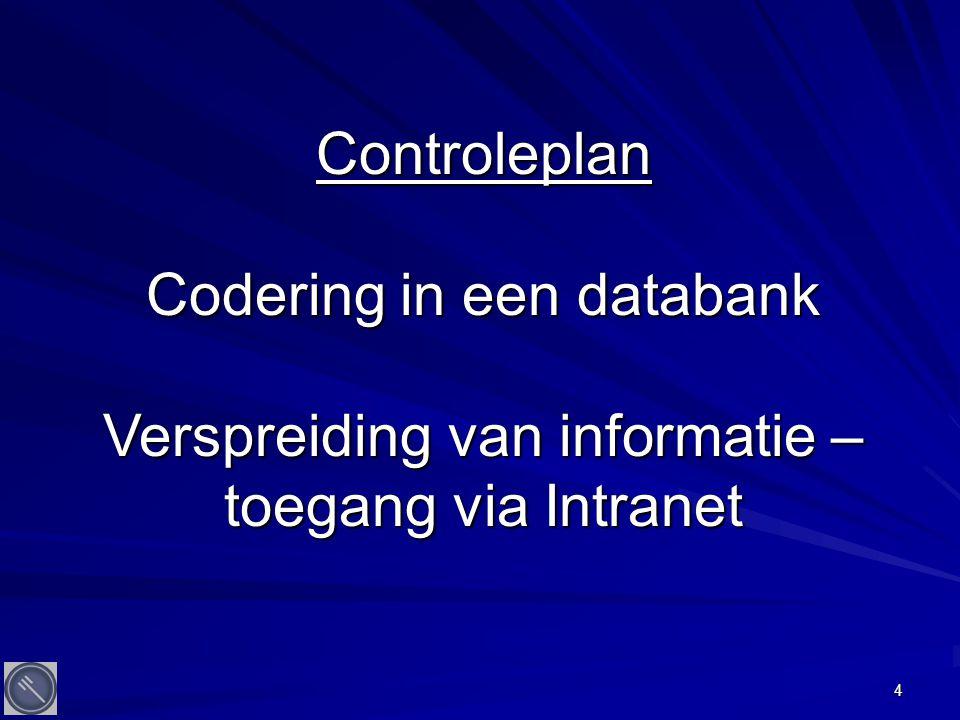 4 Controleplan Codering in een databank Verspreiding van informatie – toegang via Intranet