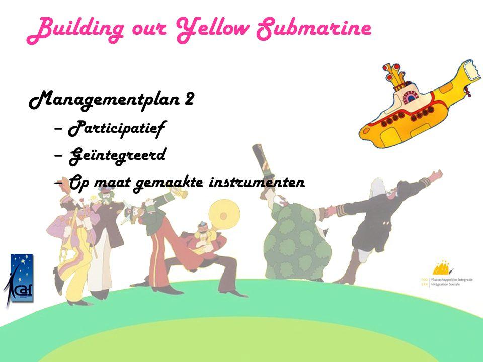 Building our Yellow Submarine Managementplan 2 –Participatief –Geïntegreerd –Op maat gemaakte instrumenten