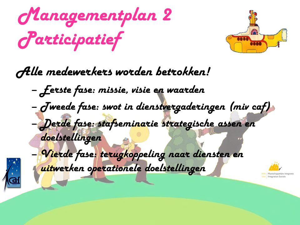 Managementplan 2 Participatief Alle medewerkers worden betrokken.
