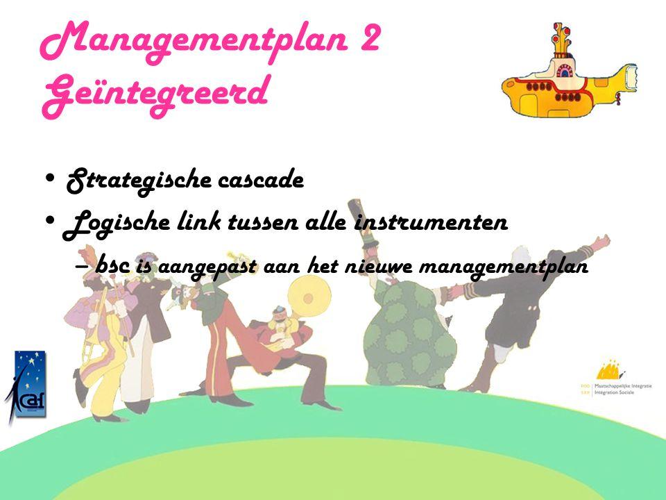 Managementplan 2 Geïntegreerd Strategische cascade Logische link tussen alle instrumenten –bsc is aangepast aan het nieuwe managementplan