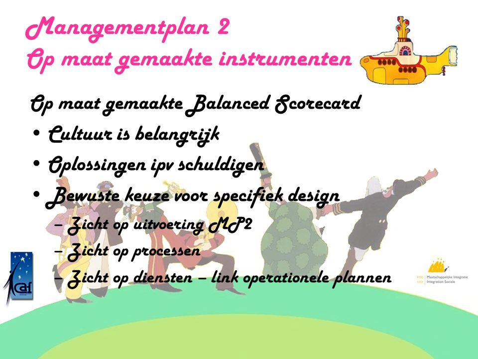 Managementplan 2 Op maat gemaakte instrumenten Op maat gemaakte Balanced Scorecard Cultuur is belangrijk Oplossingen ipv schuldigen Bewuste keuze voor specifiek design –Zicht op uitvoering MP2 –Zicht op processen –Zicht op diensten – link operationele plannen