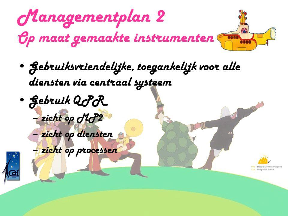 Gebruiksvriendelijke, toegankelijk voor alle diensten via centraal systeem Gebruik QPR –zicht op MP2 –zicht op diensten –zicht op processen Managementplan 2 Op maat gemaakte instrumenten