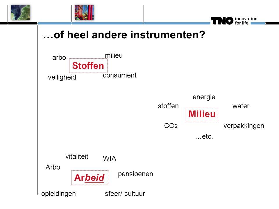 …of heel andere instrumenten.