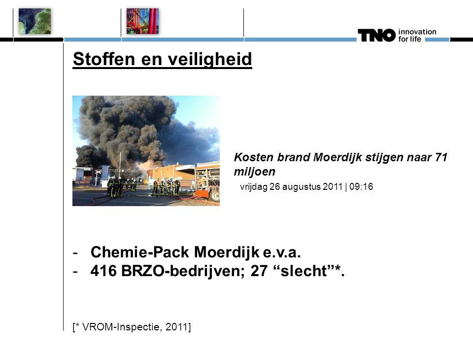 Stoffen en veiligheid -Chemie-Pack Moerdijk e.v.a.